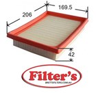 A0181 AIR FILTER PEUGEOT 206 206SW 206 - 2.0L 2L PETROL 4CYL - 09/1999-2004 Air Supply Sys Aug 98~Jun 00 1.1 L HFZ(TU1JP) KW:44 Air Supply Sys Jul 02~ 1.1 L SW 2E HFXTU1JP KW:40 Air Supply Sys Jul 02~ 1.1 L SW 2K HFXTU1JP KW:40
